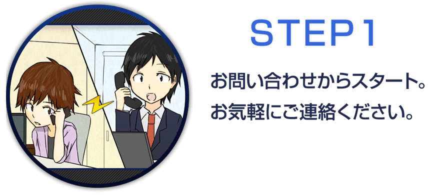 """""""歌舞伎町ホストクラブ求人までの流れ⑴相談する"""