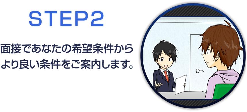 """""""歌舞伎町ホストクラブ求人までの流れ⑵面接ヒアリング"""